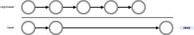 git-rebase-flow-pull-rebase1